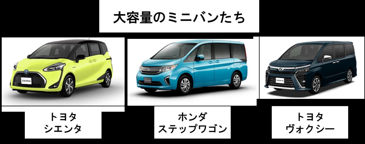 新型アルトは5人乗り?ファミリーカーとしての購入はあり?