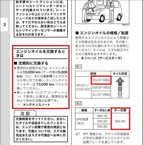 軽 自動車 オイル 交換 値段