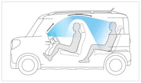 新型スペーシアギアの乗り心地は快適?後部座席は大人の男性でも足を伸ばせる?