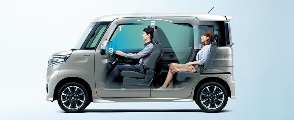 新型スペーシアカスタムで車中泊はできる?車中泊に必要なおすすめ便利グッズも紹介