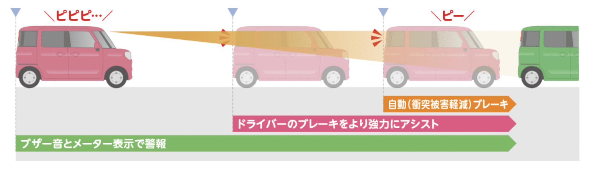 新型ワゴンRは事故に強い?万が一のための耐久性や安全装備は大丈夫なの?