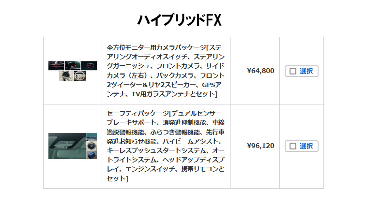 新型ワゴンRのグレードの違いを徹底比較!おすすめはFX!