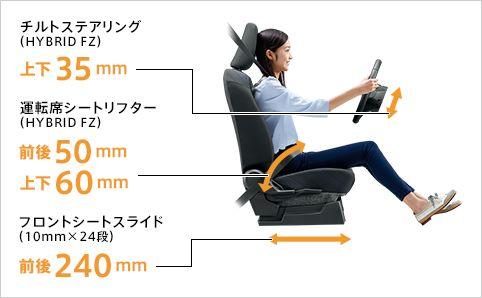 新型ワゴンRの乗り心地は快適?後部座席は大人の男性でも足を伸ばせる?