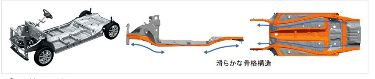 新型ワゴンRの試乗記・試乗レポートまとめ!動画付きで分かりやすく紹介!