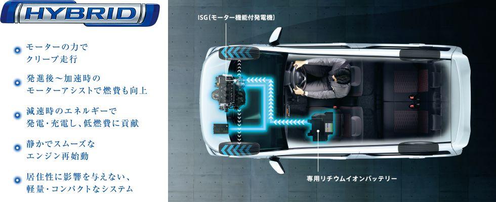 新型ワゴンRスティングレーの試乗記・試乗レポートまとめ! 動画付きで分かりやすく紹介!