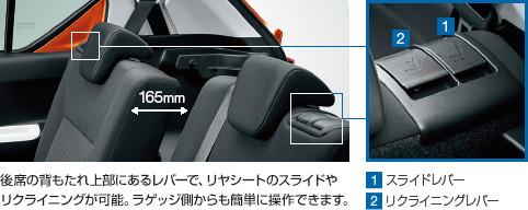 新型イグニスの長距離ドライブは快適?長時間、高速道路を運転していても疲れない?