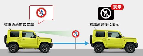 新型ジムニーは事故に強い?万が一のための耐久性や安全装備は大丈夫なの?