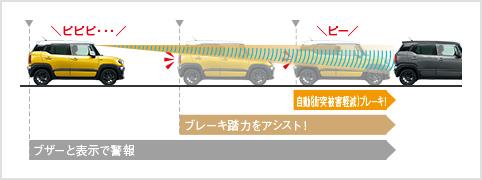 新型クロスビーは事故に強い?万が一のための耐久性や安全装備は大丈夫なの?