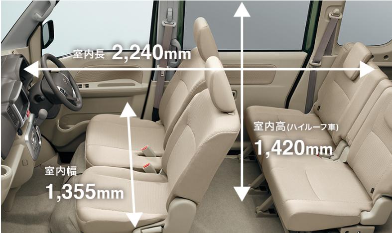 新型エブリイワゴンの2WDと4WDの違いは?メリットデメリットを解説