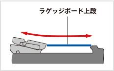 新型SX4-S-CROSSで車中泊キャンプはできる?車中泊に必要なおすすめ便利グッズも紹介