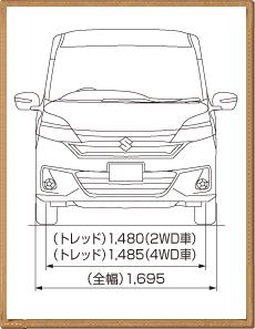 新型ランディ車外・車内・荷室(トランク)・タイヤのサイズは?
