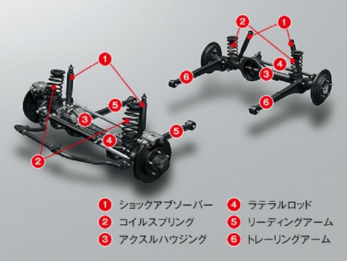 ソリオ2WDと4WDとの違いは?切替え操作は必要?