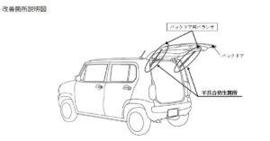 ハスラー(初期型)の不具合・リコール情報まとめ!ヘッドランプ・クランクプーリボルト・エンジン補機ベルトは大丈夫?